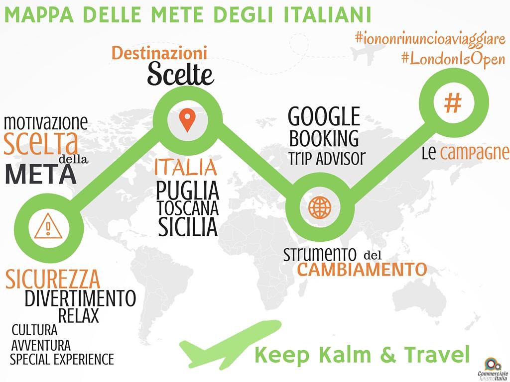 mappa-mete-degli-italia-estate-2016